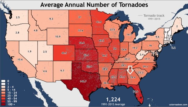 eua-e-seus-alarmes-de-emergencia-frequencia-de-tornados